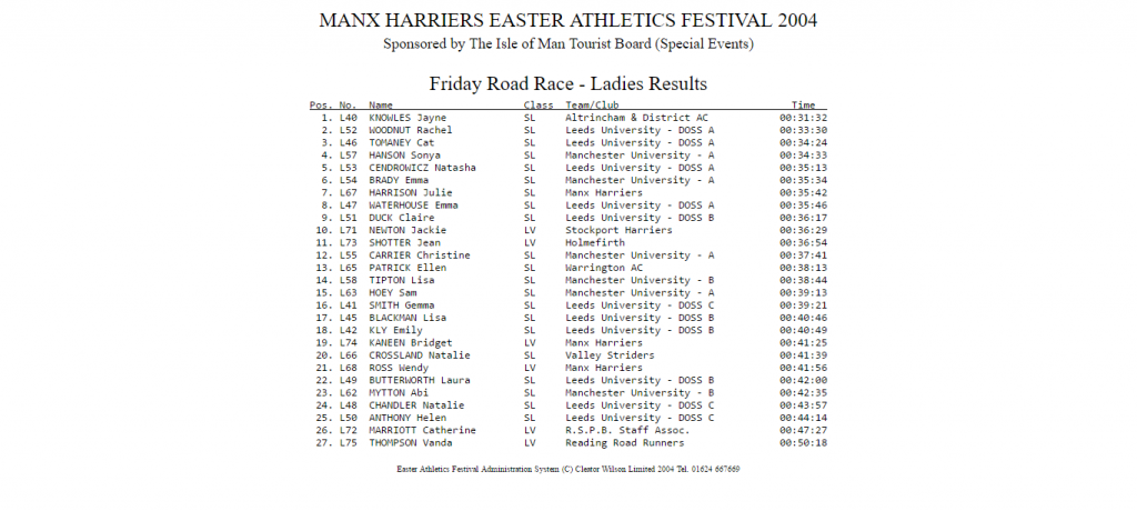 manxharriers-friday-ladies-2004