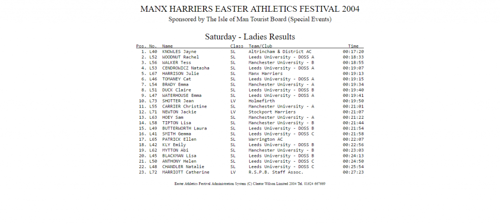manxharriers-saturday-ladies-2004