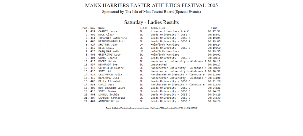 manxharriers-saturday-ladies-2005