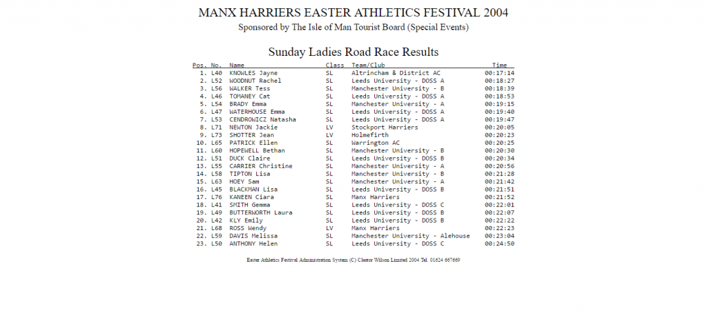 manxharriers-sunday-ladies-2004